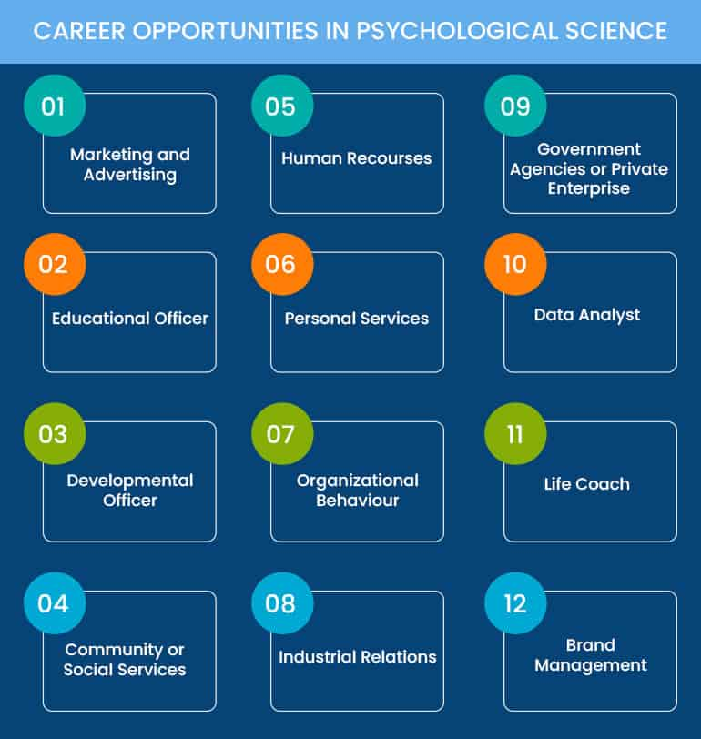 Career Opportunities in Psychological Science