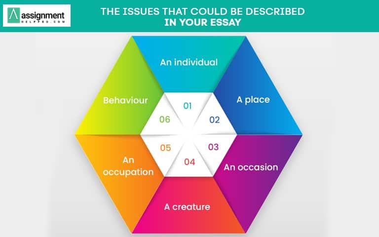 Descriptive-Writing-Issue