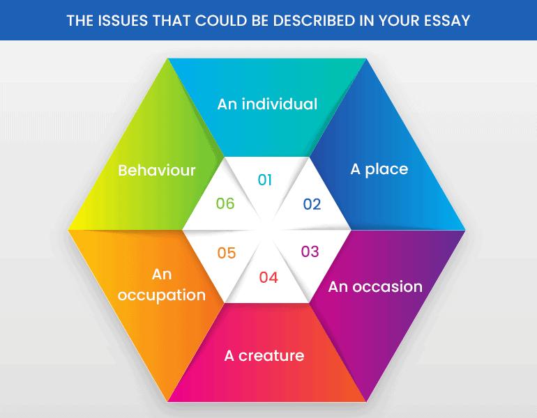 Descriptive Writing Issue
