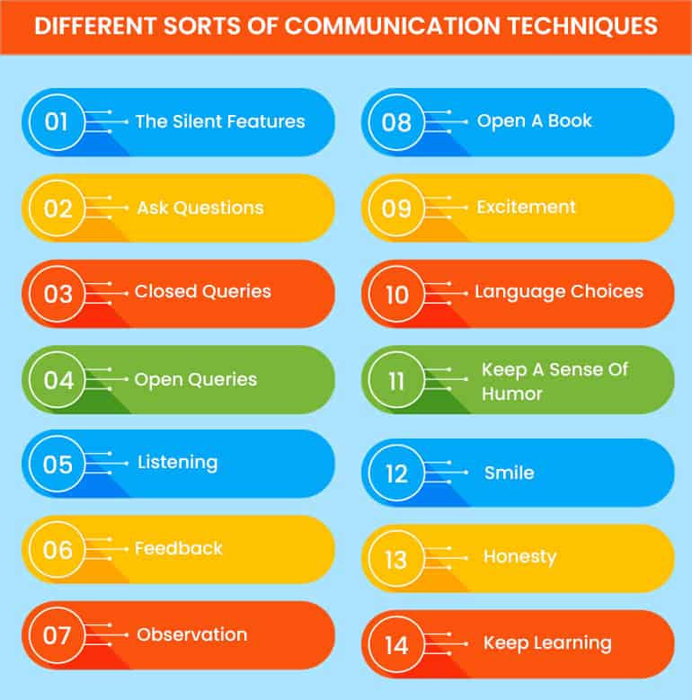 Different Sorts of Communication Techniques