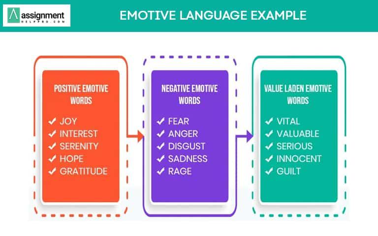 Emotive-Language-Example