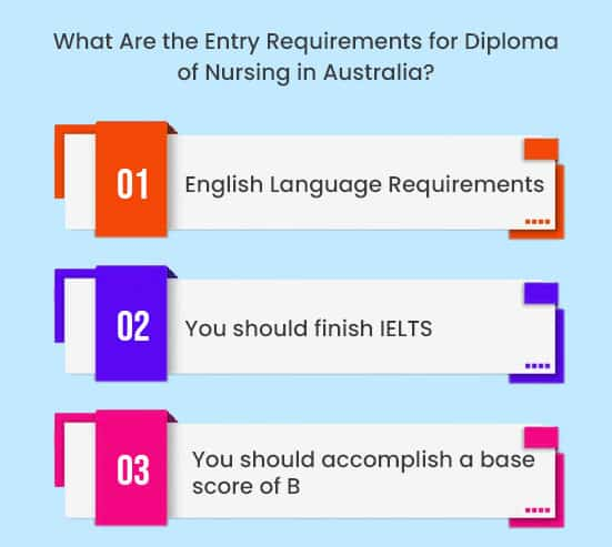 Entry Requirements for Diploma of Nursing