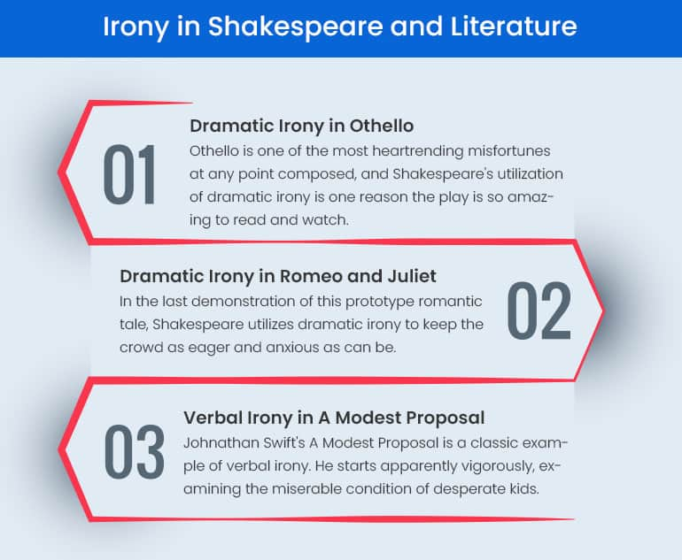 Irony in Shakespeare and Literature