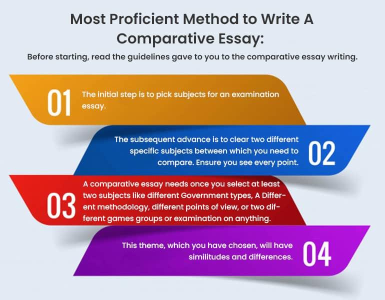 Method to Write A Comparative Essay