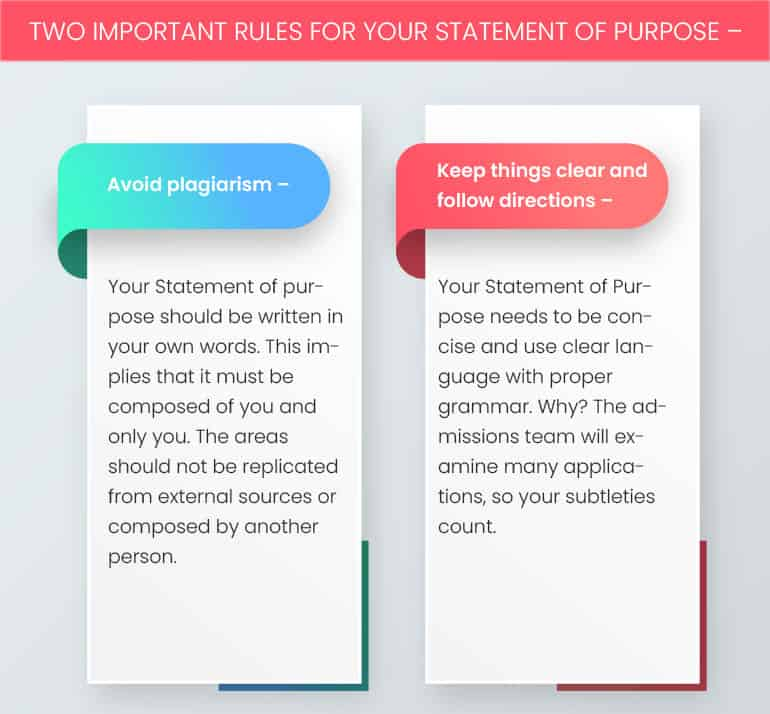Rules for your Statement of Purpose
