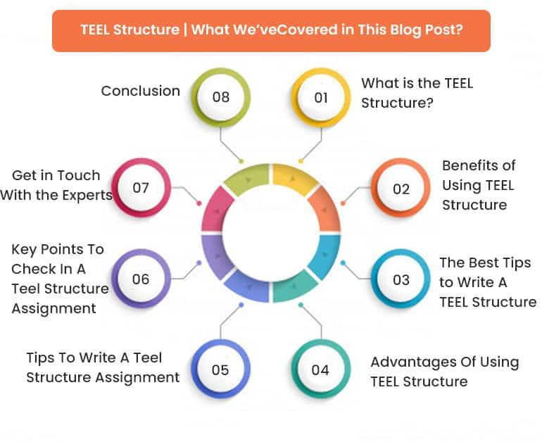 TEEL Structure