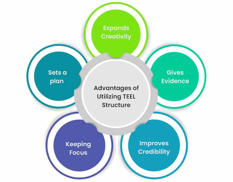 advantages of teel structure