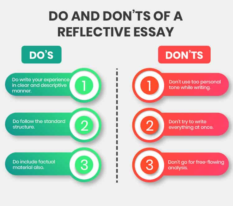 do and don'ts of a reflective essay