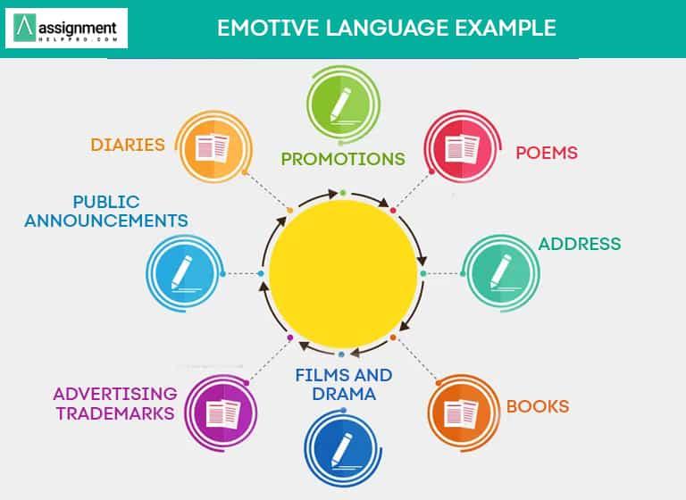 emotive-language-be-used