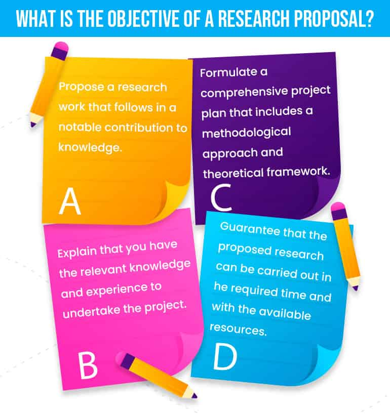 objective of a research proposal